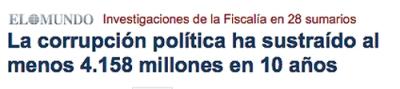Headline: la corrupción política ha sustraído al menos 4.158 millones en 10 años