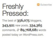 'Freshy pressed' - WordPress stats, Saturday 4:00pm