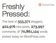 'Freshy pressed' - WordPress stats, Sunday 4:27pm