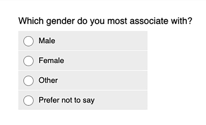 Survey question: what gender do you most associate with?